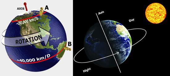 Rotação da Terra está diminuindo