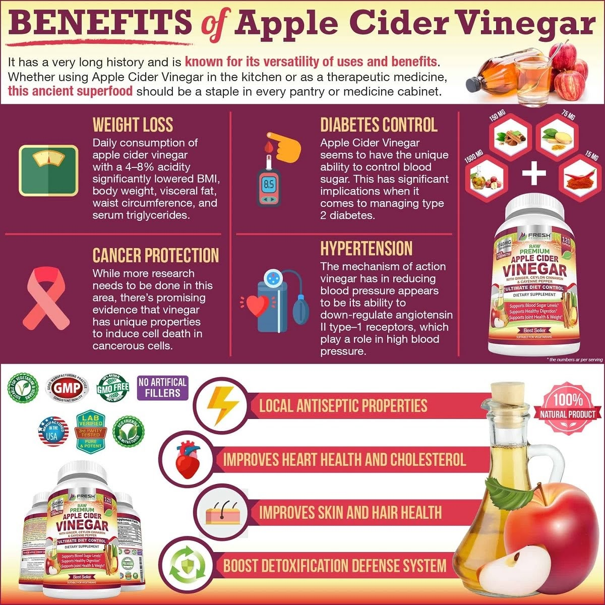 The Definitive Guide to the Benefits of Apple Cider Vinegar #infographic