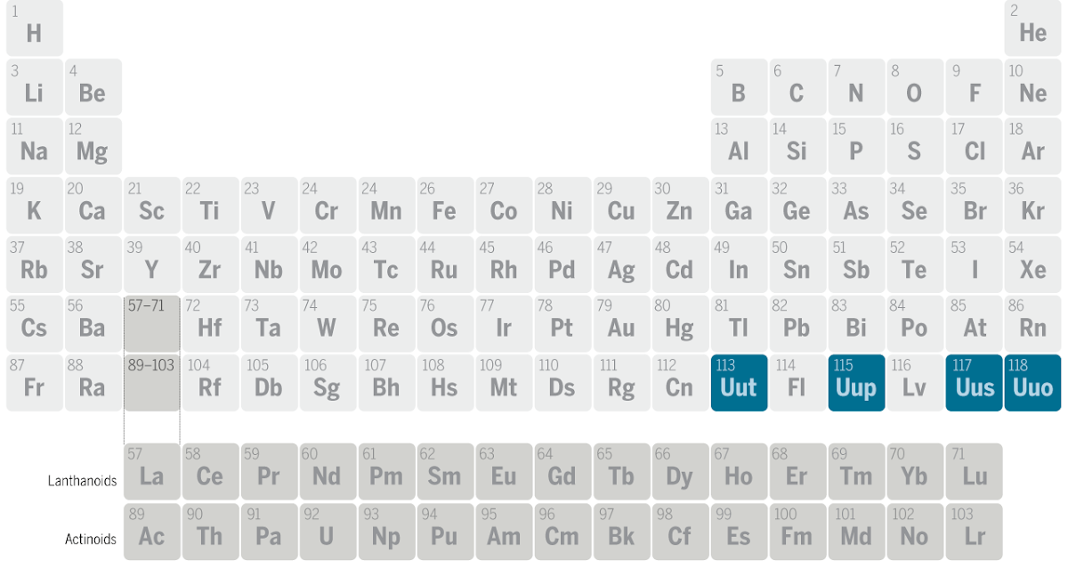 Mokslo naujienos chemin s periodin s lentel s poky iai for Periodic table no 52