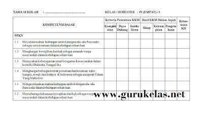 KKM Kelas 4 K13 Revisi 2017 Semester 1 dan 2