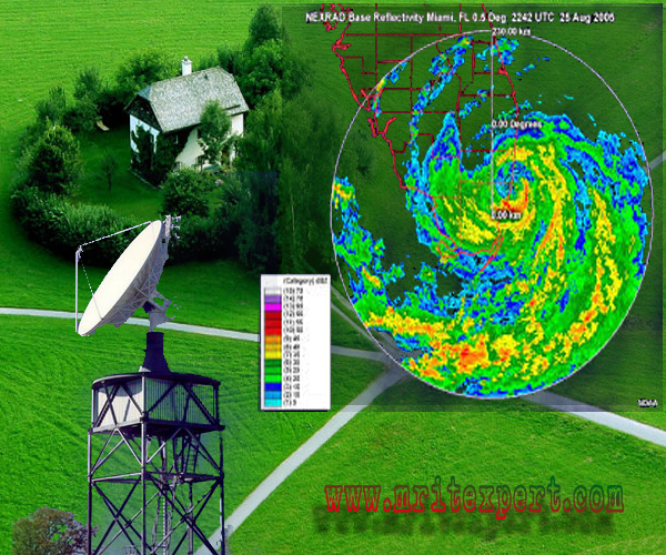 US Weather Doppler Radar Map Video March 16th To March 17th US