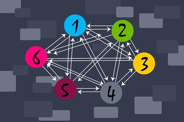 Penjelasan Lengkap Mengenai Backlink ( Up To Date )