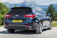 Kia Optima Sportswagon 3 (2017) Rear Side