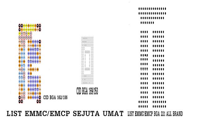 Merk/Type eMMC/eMCP Sejuta UMAT-Mendukung Banyak Jenis Android