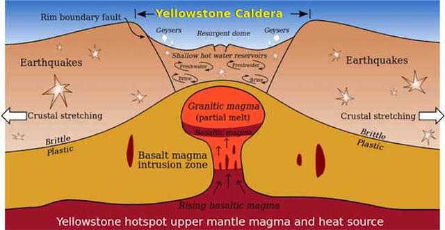 Gunung kaldera - ilustrasi gunung berapi di Indonesia besarta ciri cirinya