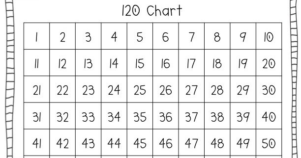 image about Free Printable 120 Chart known as 120 Chart Freebie - Key Drive