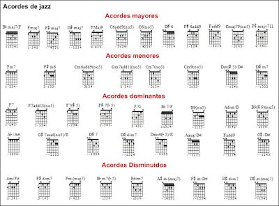 Acordes de jazz