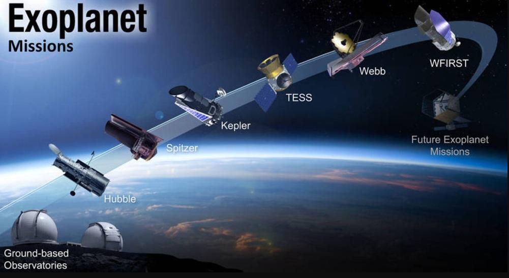 Bahan Bakar Satelit Kepler Penemu 2.300 Planet Akan Habis Beberapa Bulan Kedepan