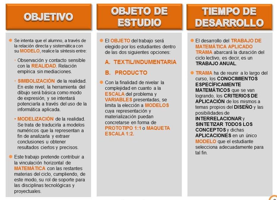 Hermosa Diez Hojas De Trabajo De Matemáticas De Trama Ideas - Ideas ...