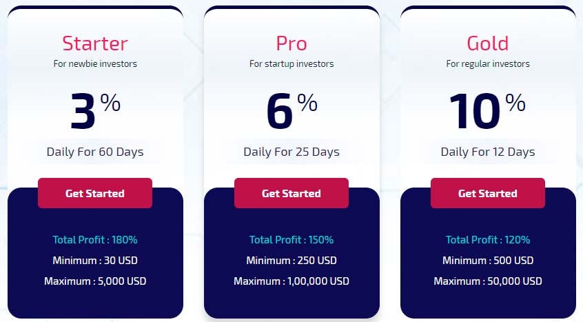 Инвестиционные планы Bitwex Limited