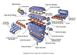 cambiar junta culata motor mostoles, reparar culata móstoles