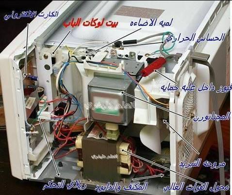 المكونات الاساسية لفرن الميكروويفMicrowave Oven part