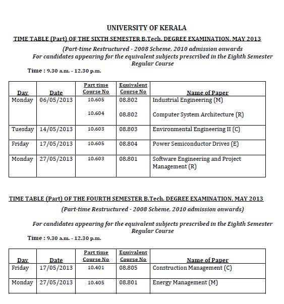 bed in kerala university
