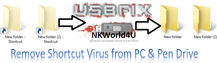 Remove Shortcut Virus from Pc & USB NKWorld4U Using CMD and USBFIX