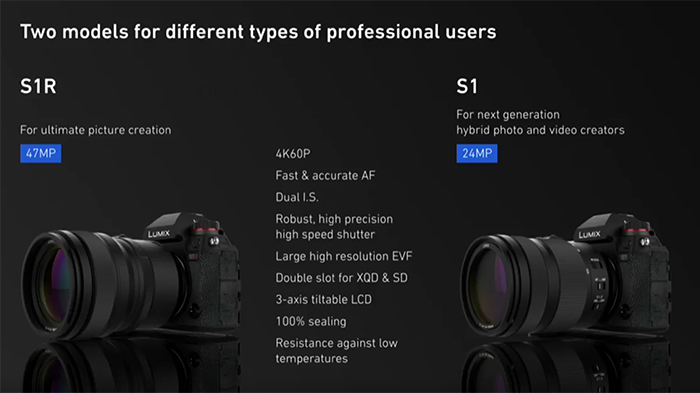 Камеры Panasonic Lumix S1 и S1R