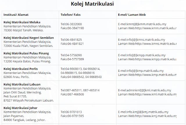Senarai Kolej Matrikulasi KPM Di Seluruh Malaysia