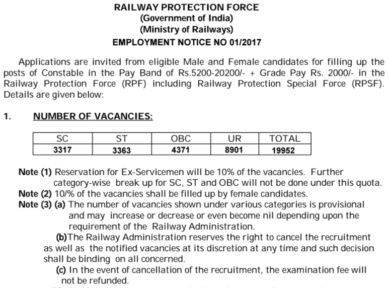 RPF Vacancy, Railway Vacancy, RPF Recruitment, Railway RPF Recruitment, RPF Vacancy 2017
