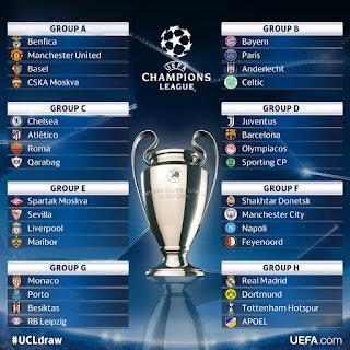 Keputusan Undian Peringat Kumpulan UEFA Champions League 2017