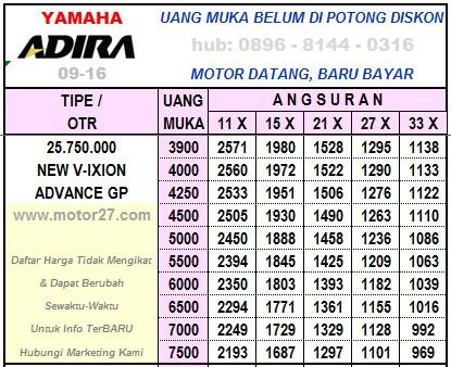 Yamaha-Vixion-Daftar-Harga-Adira-0916
