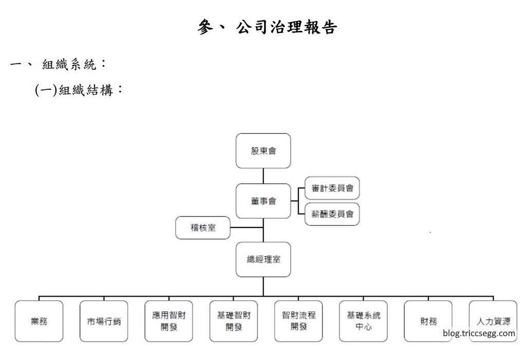円星2018年組織.jpg