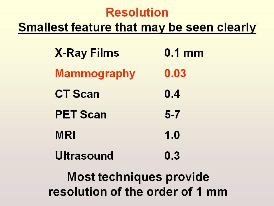 ektalks  Medical Imaging - Introduction 1fd038adc