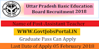 Uttar Pradesh Basic Education Board Recruitment 2018– 68500 Assistant Teacher