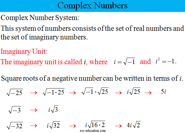 complex number,imaginary unit,Rationalising the Denominator of Radicals Expressions,