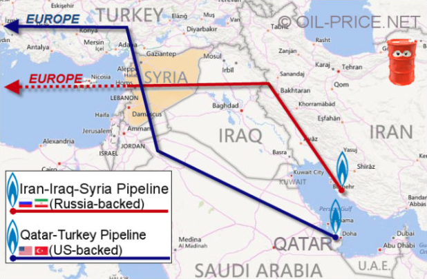 Why Natural Gas, Not Oil, May Fuel WW3 -
