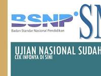 Download Panduan Penyelenggaraan Uji Kompetensi Keahlian (UKK) SMK Tahun 2015/206
