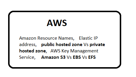 AWS Tutorial Terminology page 8