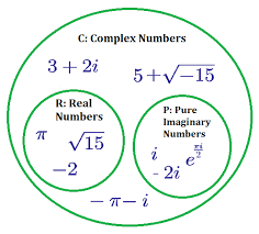 PDF: Complete Textbook on Complex Numbers