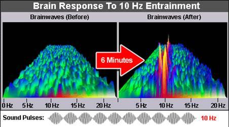 Pierdere rapidă în greutate - Neuromixe® - Sunete subliminale
