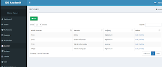 Source Code Aplikasi Sistem Informasi Akademik Baru dan Gratis