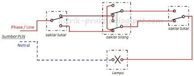 Instalasi kontrol satu lampu dari banyak tempat listrik praktis wiring diagram 1 lampu dikendalikan 3 saklar ccuart Images