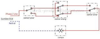 wiring diagram 1 lampu dikendalikan 3 saklar