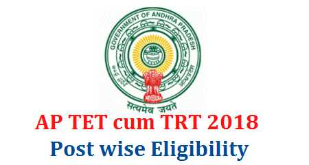 Andhra Pradesh Teachers Eligibility Test cum Teachers Recruitment Test Notification in AP Released. Post wise Eligibility Educational and Professional Qualifications are available here. AP TET cum TRT SGT SA LP PET Eligibility criteria. Secondary Grade Teacher School Assistant Telugu Hindi English Mathematics Physical Science Bio Science Social Studies Get Details ap-tet-cum-trt-post-wise-sgt-sa-lp-pet-eligibility-educational-professional-qualifications-download
