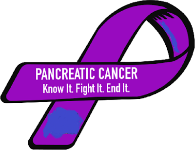 Pancreatic Cancer Symbol or Pictures color canada