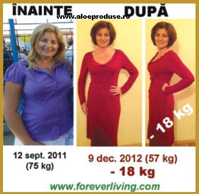 program slabire forever revizuirea subțire a pierderii în greutate