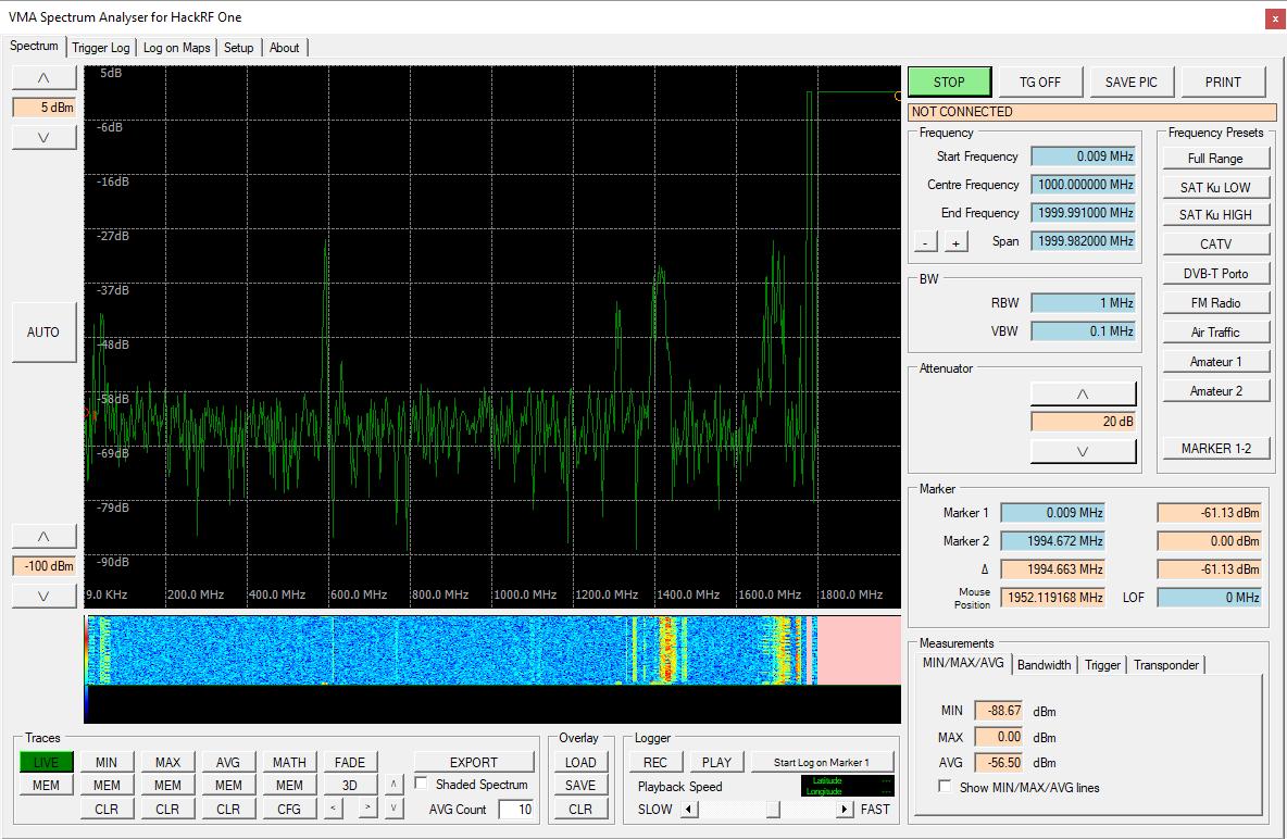 VMA's Satellite Blog: Teaser: VMA Simple Spectrum Analyzer for