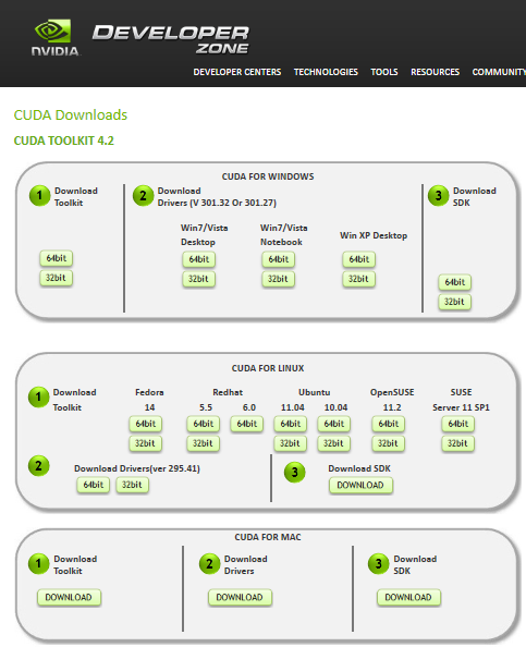 nvidia cuda download 32 bit