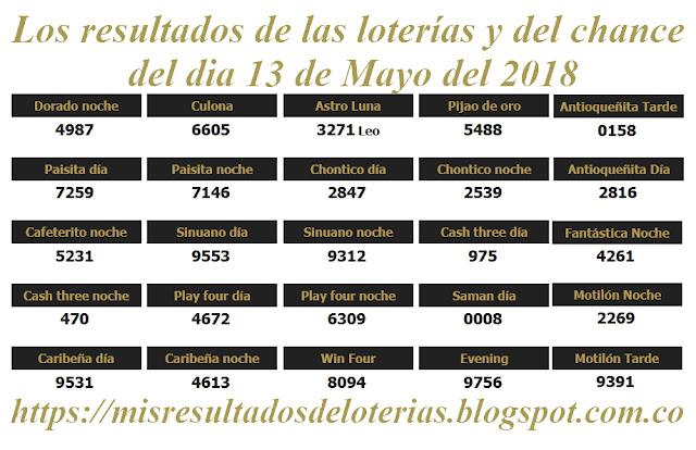 Resultados de las loterías de Colombia - Ganar chance - Los resultados de las loterías y del chance del dia 13 de Mayo del 2018