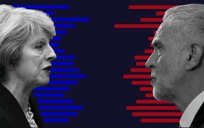 Elecciones generales en Gran Bretaña ¿Conservadores o Laboristas?