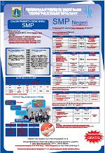 Www Bimprippt19 Xyz201605ppdb Smp Dki Tahun Pelajaran 2016