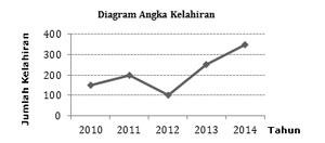 Contoh Soal Statistika SMP Kelas 9 Gambar 1