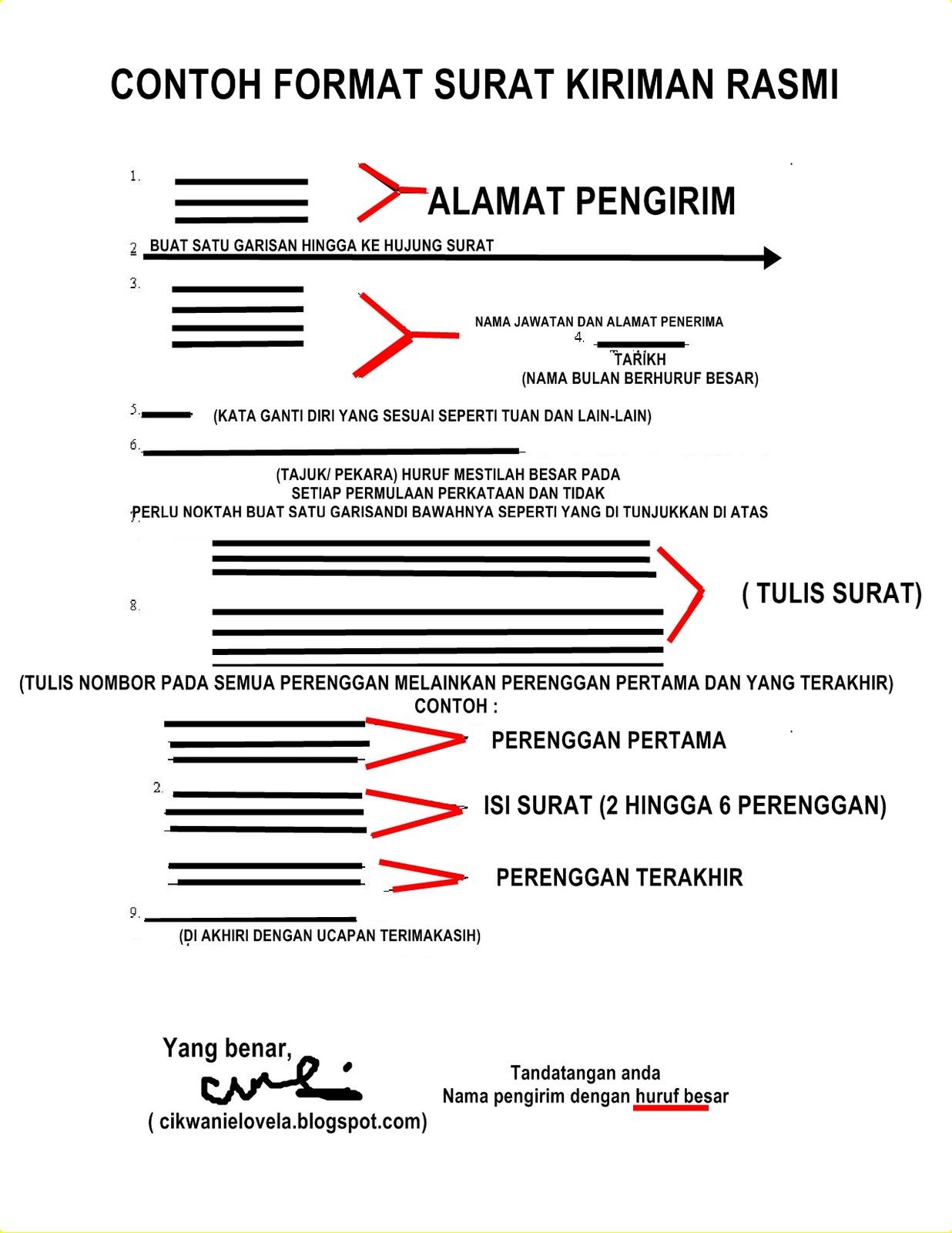Contoh Surat Rasmi Pembatalan Pinjaman - Wall PPX
