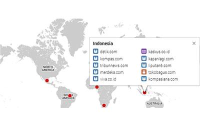 10 Situs Yang Populer di Indonesia Pada Tahun 2014
