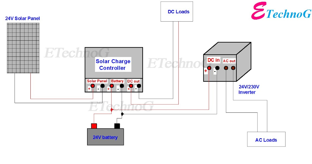 Wiring Diagram Of Solar Panel With Battery Inverter Charge Rhetechnog: Charge Controller Wiring Diagram At Gmaili.net