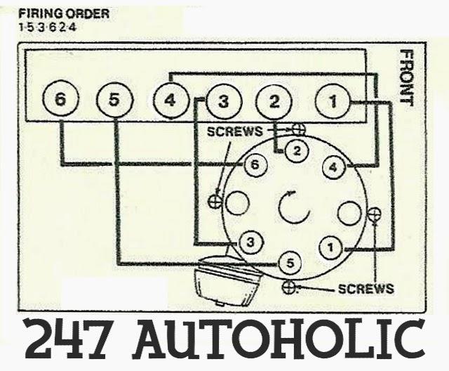 247 AUTOHOLIC: Thurday Techspecs - 235 6 Cylinder Chevrolet