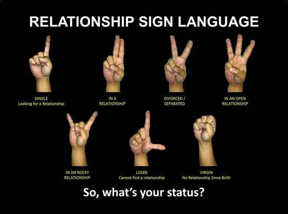 Relationship Sign Language