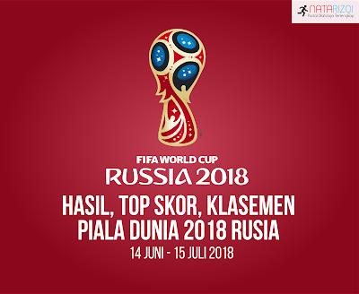 Hasil, Top Skor, Klasemen Sementara Piala Dunia 2018